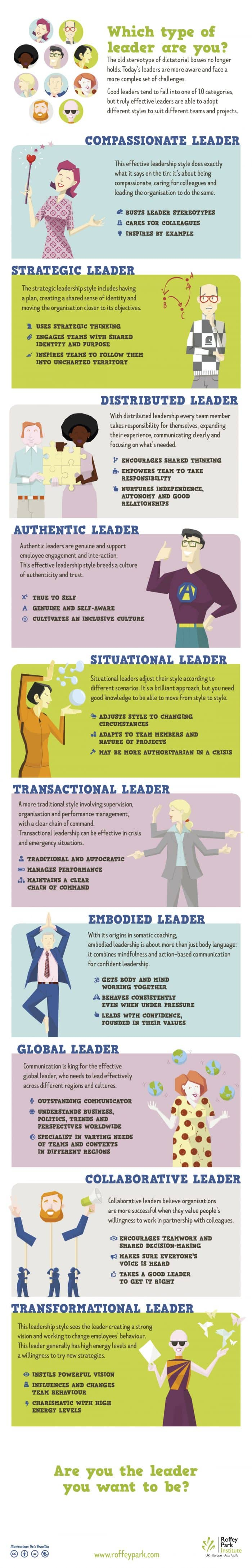 An infographic describing different leadership styles