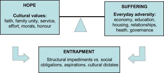 Cultural Intelligence diagram from Eggerman et al