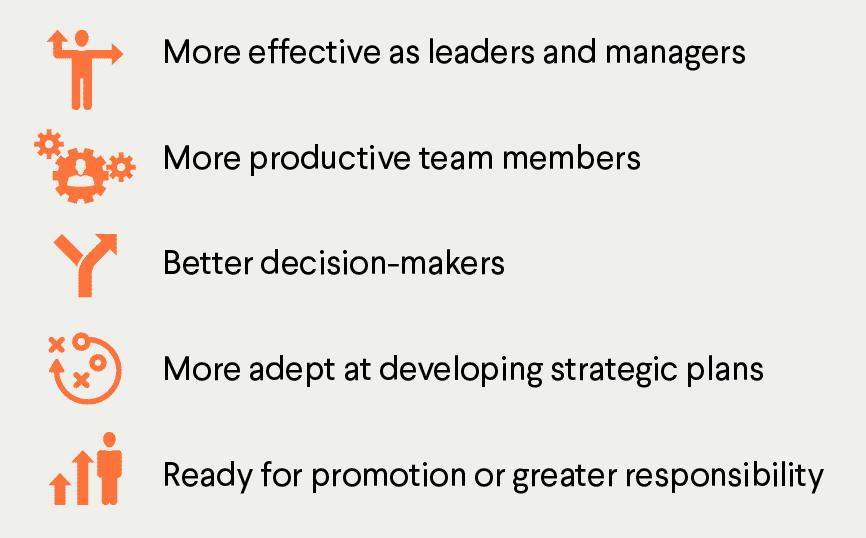 Executive Coaching 2